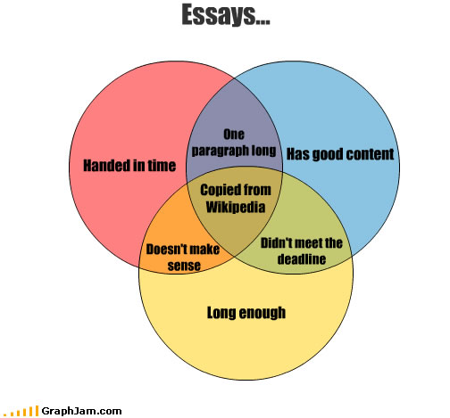 For everyone who has ever had to write an essay (3/6)